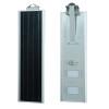 Kompaktowe Solarne Lampy Uliczne3